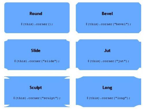 Corner plugin: simple corner rounding-jQuery Corner