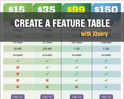How to create a Feature Table Design with jQuery-FeatureTable