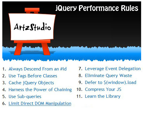 Improve the jQuery Performance - jQueryPerformance