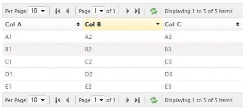 jQuery dataGrid Plugin-flexigrid