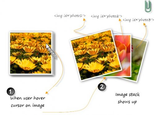 Google plus photo effect with jQuery - jqueryPhotoStack