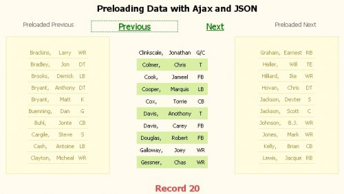 Preloading Data with Ajax and JSON, execute sql queries in background - PreloadingData
