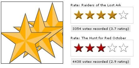 Building a 5 Star Rating System with jQuery, AJAX and PHP - Rating stars