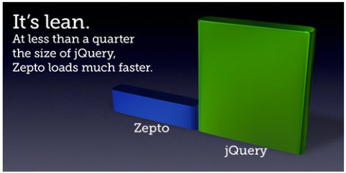 Get all the power of jQuery with only 8k - zepto